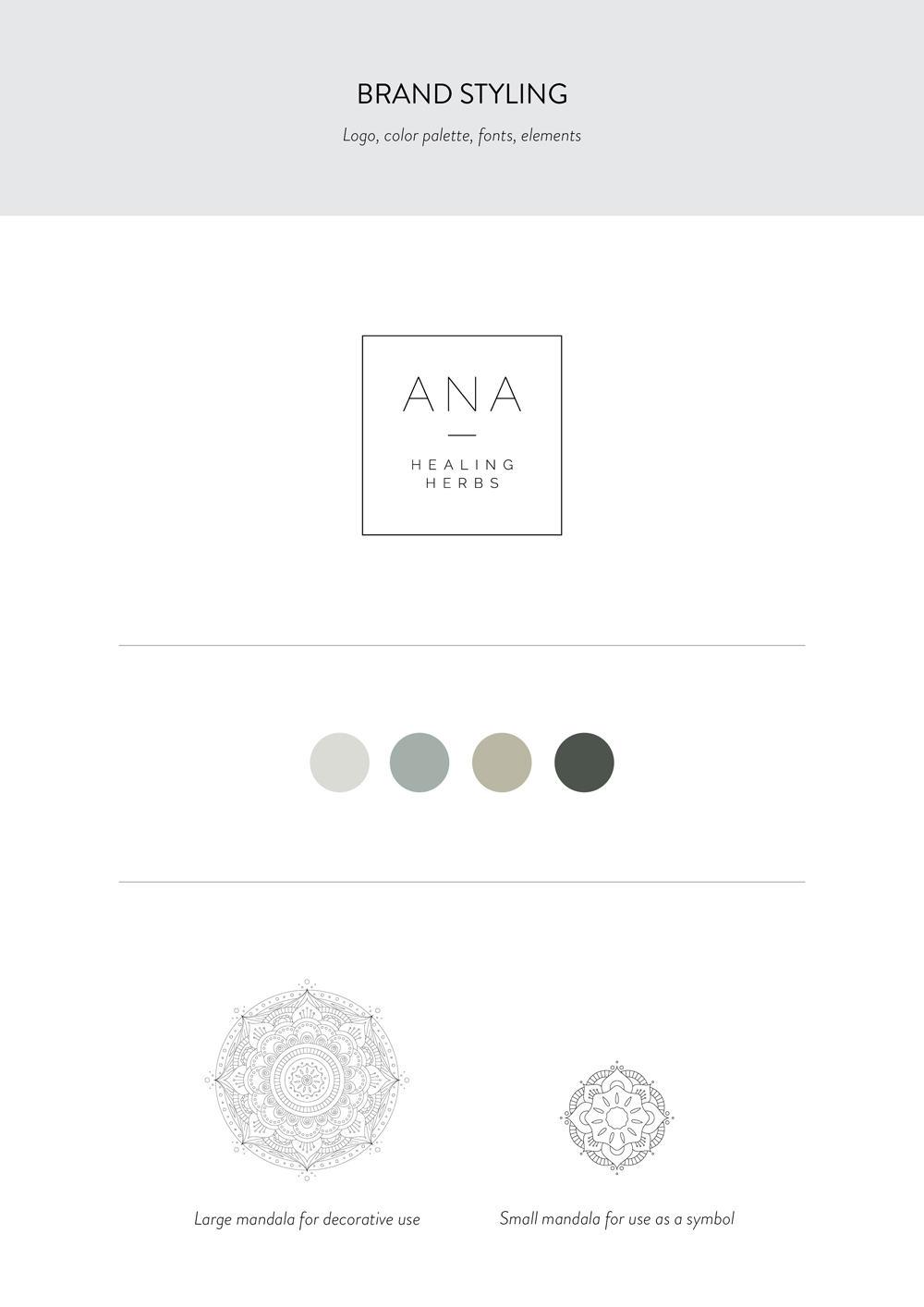 Kinlake-Ana-Herb-Branding-Design-Board